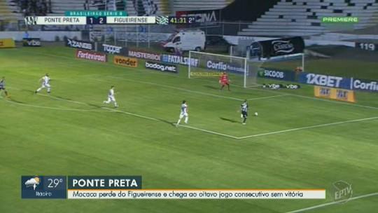 """Osvaldo Luis define trabalho de Kleina como pífio e diz: """"Segundo turno da Ponte é um vexame"""""""