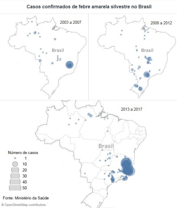 Dispersão da febre amarela no Brasil
