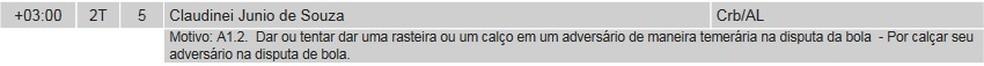Árbitro relata cartão amarelo para Claudinei na partida contra o Sport — Foto: Reprodução/CBF