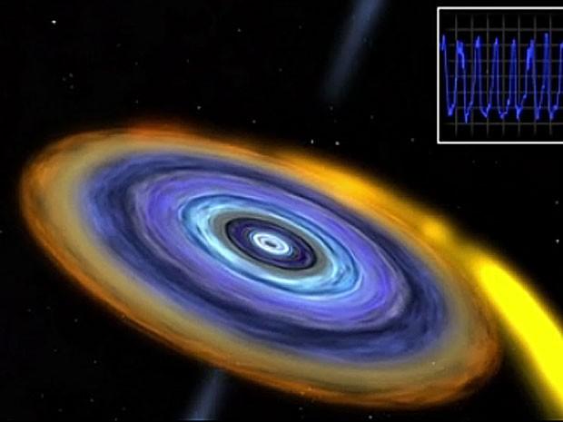 O estranho objeto encontrado pela Nasa próximo a um buraco negro - Notícias - Plantão Diário