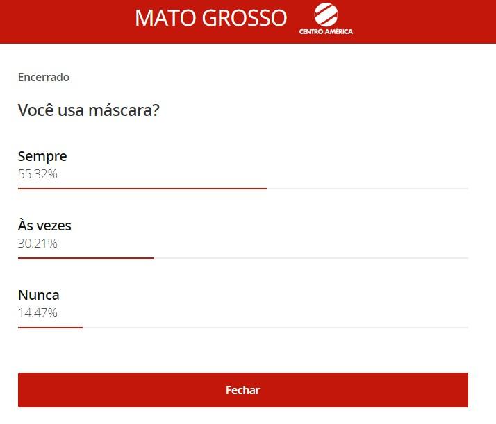 Em enquete do G1, 55% diz que usa máscara sempre, 30% às vezes e 14% nunca