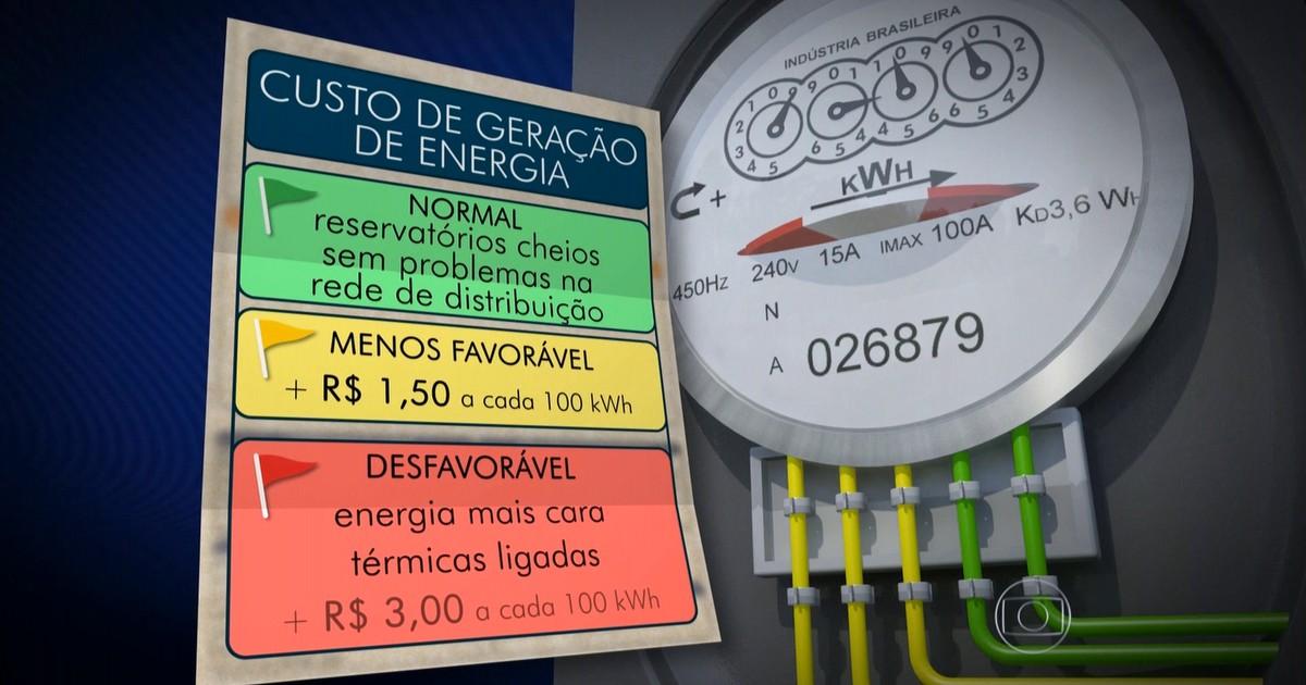 Resultado de imagem para Bandeira tarifária nas contas de energia de agosto será vermelha