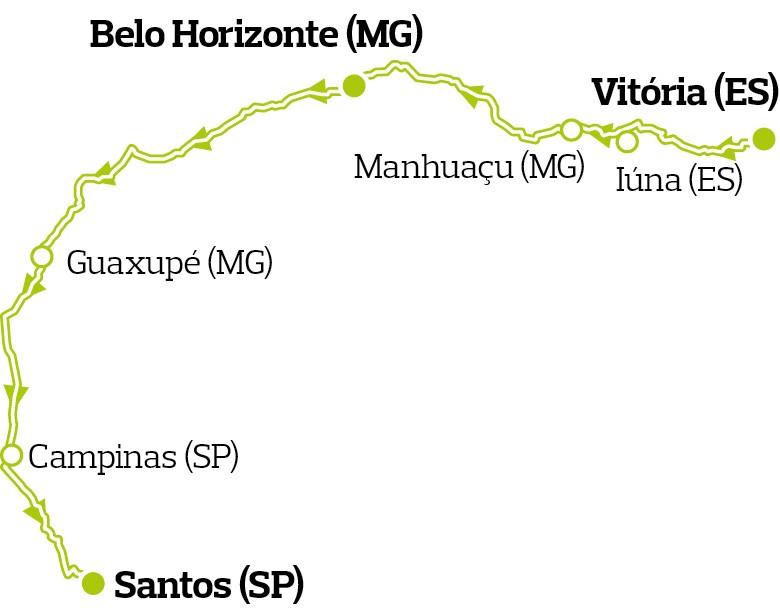 Reportagem percorre 1.400 quilômetros de estrada nos maiores Estados produtores do grão e confere que quase toda a safra exportada acaba na Rodovia dos Imigrantes (Foto: Emiliano Capozoli)