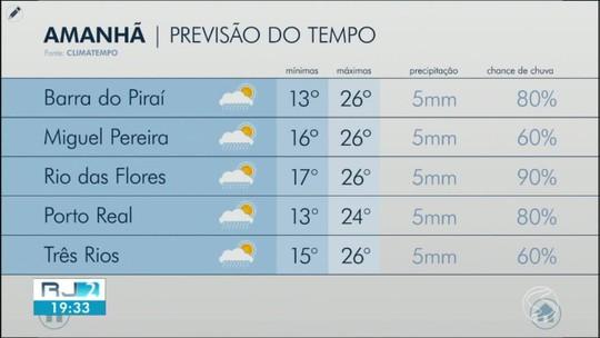 Terça-feira será de sol e aumento de nuvens no Sul do Rio