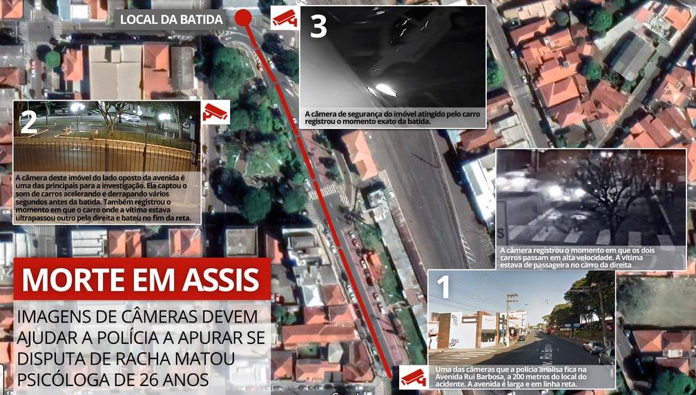 Mapa mostra a sequência se imagens que a polícia analisa para apurar se a psicóloga foi vítima de racha no centro de Assis — Foto: Reprodução