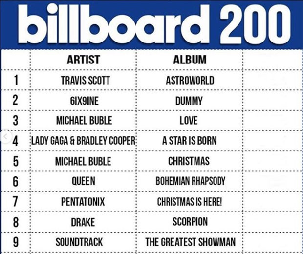 Travis Scott atinge topo da Billboard (Foto: Reprodução/Instagram)