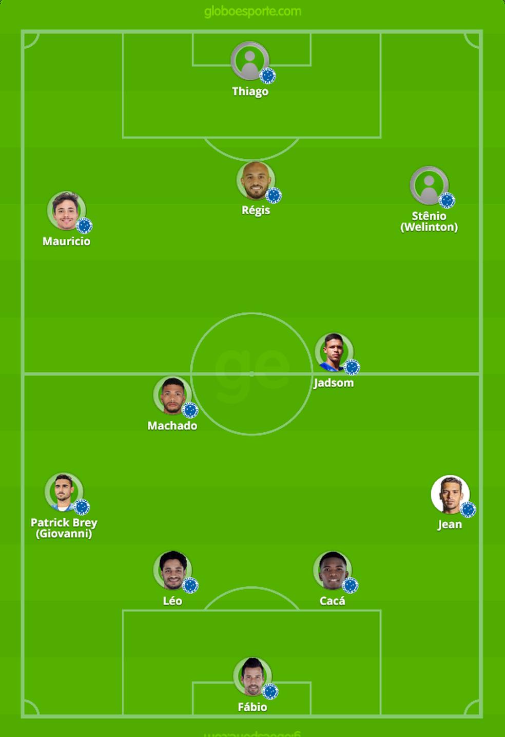 Provável Cruzeiro para enfrentar o Patrocinense — Foto: Infoesporte