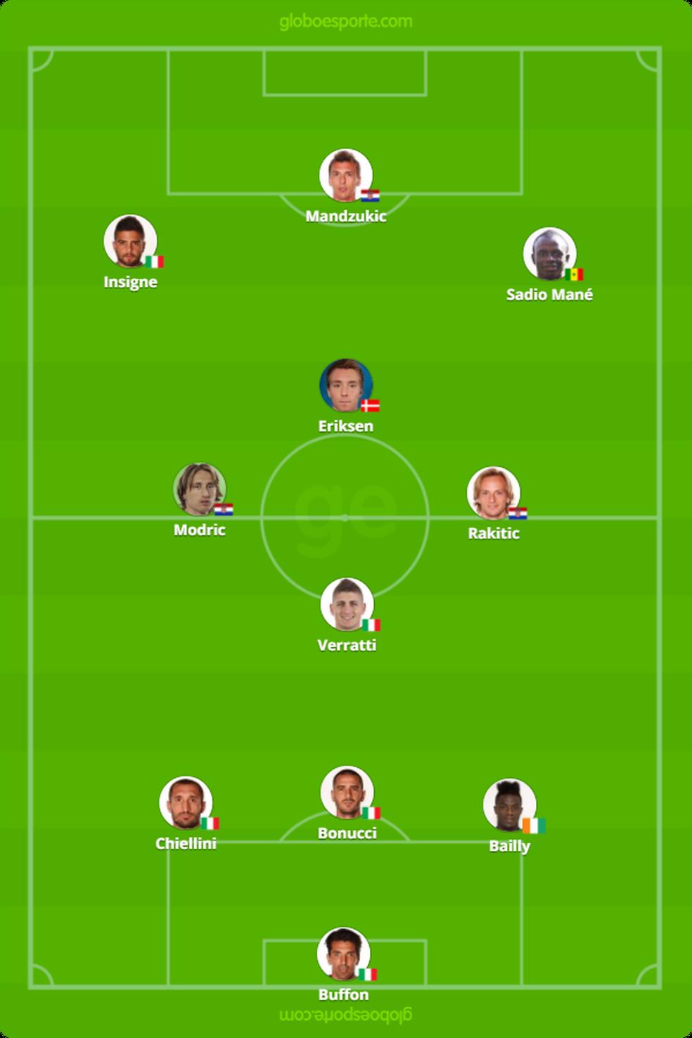 A seleção de quem ainda pode ficar fora da Copa (Foto: GloboEsporte.com)