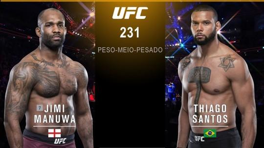 Luta aberta: antes do UFC Praga, reveja a vitória de Thiago Marreta sobre Jimi Manuwa