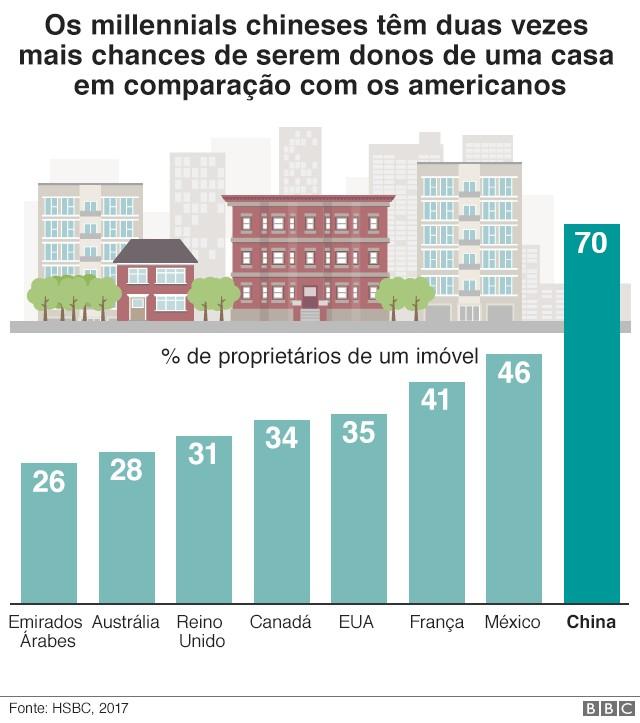 Gráfico 9 (Foto: BBC)
