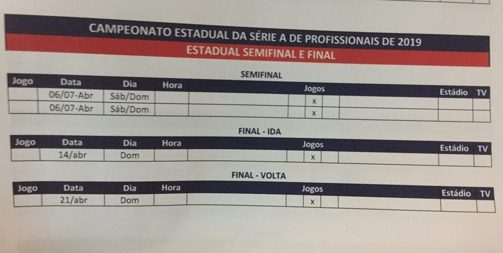 Tabela da fase final do Campeonato Carioca 2019 — Foto: Thiago Lima/GloboEsporte.com