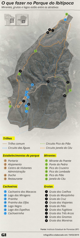 Parque Estadual do Ibitipoca - circuitos e atrativos do parque — Foto: Rodrigo Sanches/Arte/G1
