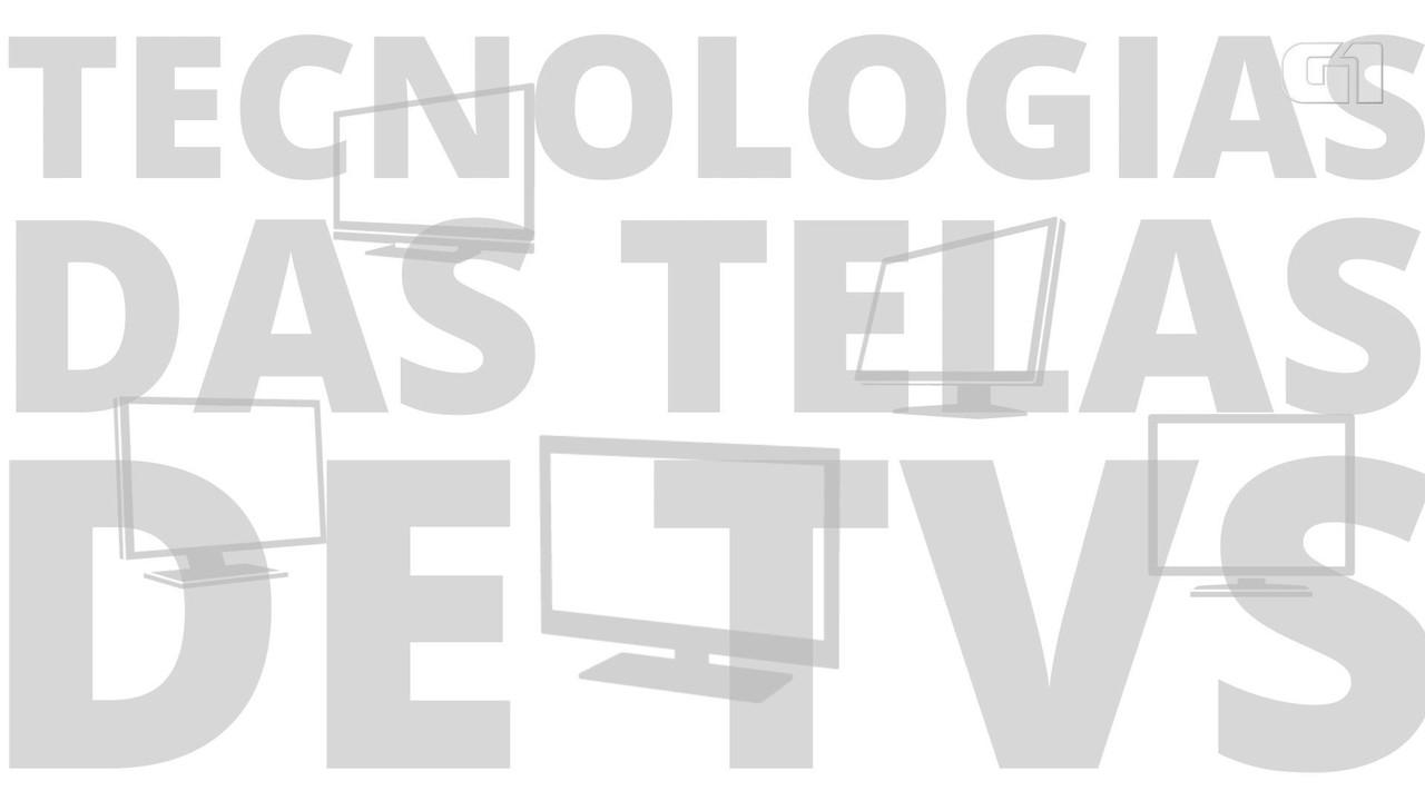 Tecnologias das telas de TVs