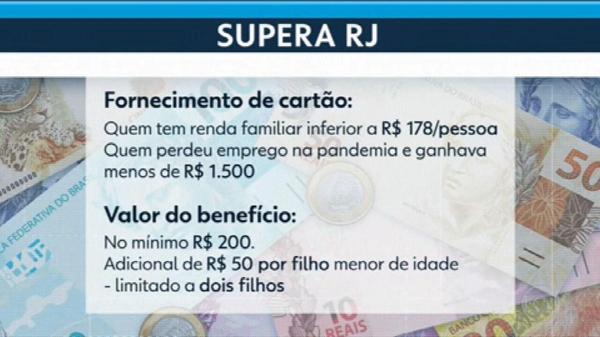 Governo ainda não pagou o Supera RJ de setembro, atrasado desde o dia 15