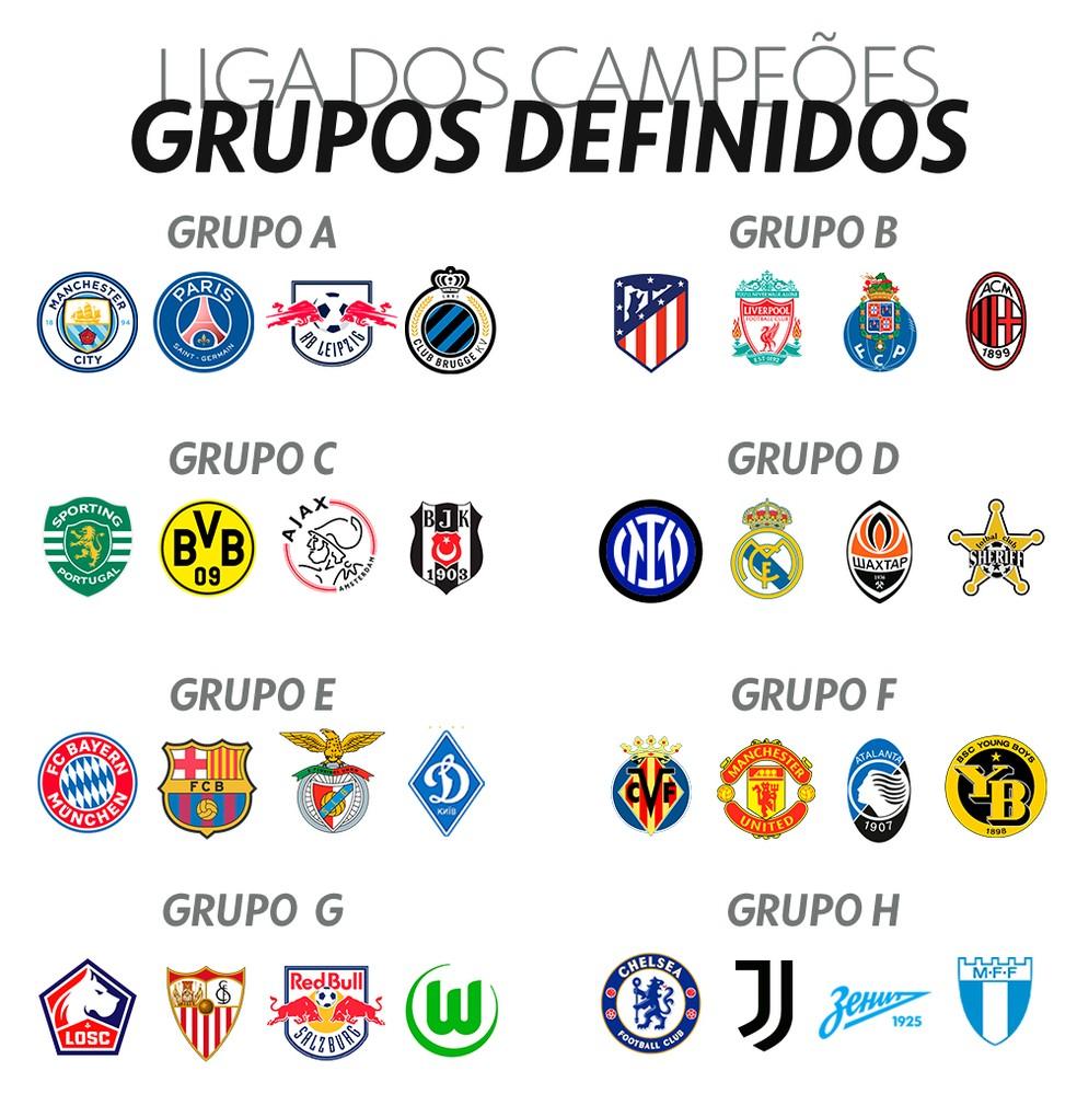 Grupos da Liga dos Campeões de 2021/22 — Foto: Arte ge