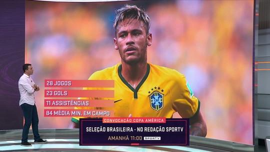 Convoca ou não? Petkovic, Mauro Naves e Felipe Andreoli fazem a lista da Copa América