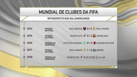 """Seleção comenta retrospecto dos sul-americanos no Mundial da FIFA: """"Só quatro títulos em 15 edições"""""""