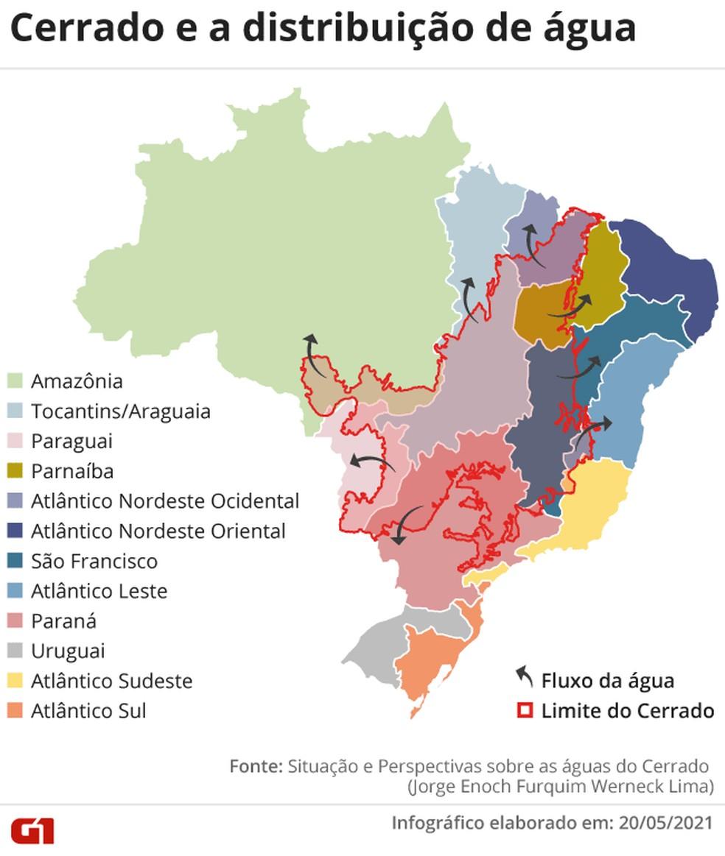 Importância do Cerrado na disponibilidade de água nas bacias do Brasil — Foto: Arte/G1