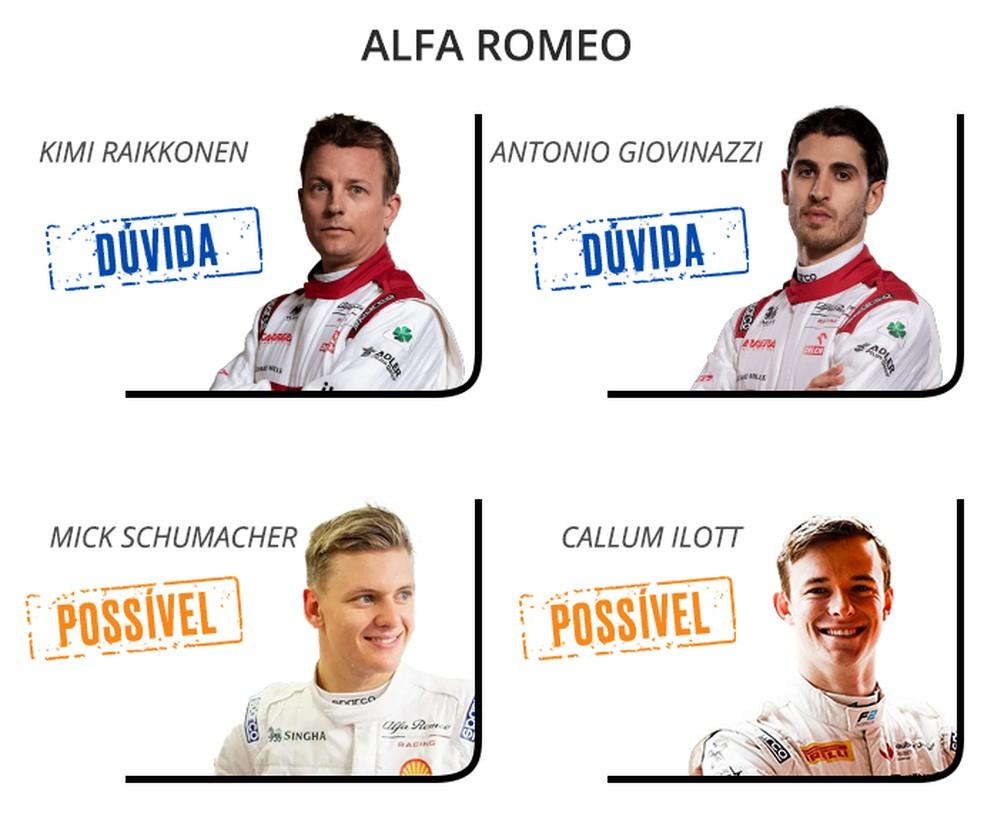 Alfa Romeo F1 2021 — Foto: Infoesporte