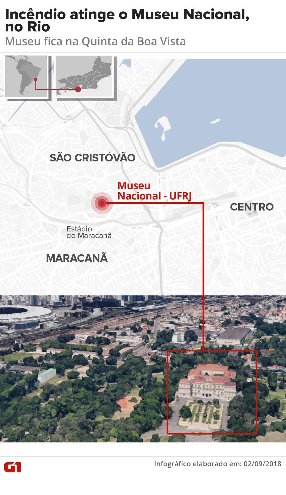 Veja a localização do Museu Nacional, Zona Norte do Rio (Foto: Infográfico: Karina Almeida/G1)