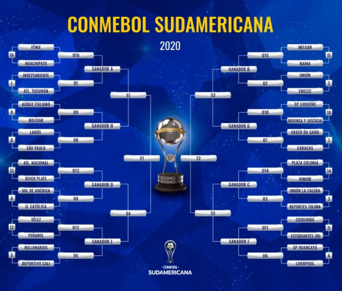 Veja análises dos rivais dos times brasileiros na segunda fase da Copa Sul-Americana