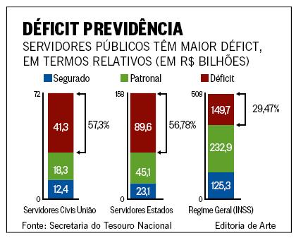 previdencia_