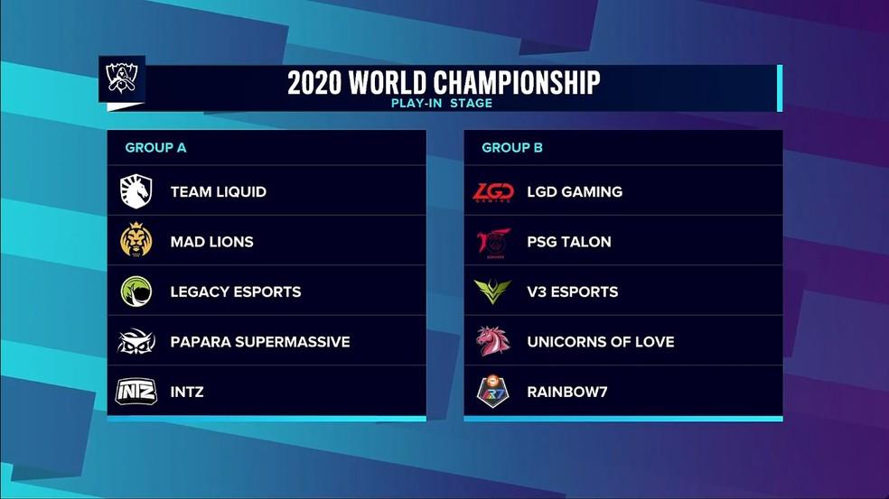League of Legends – Guia definitivo para o Mundial 2020!