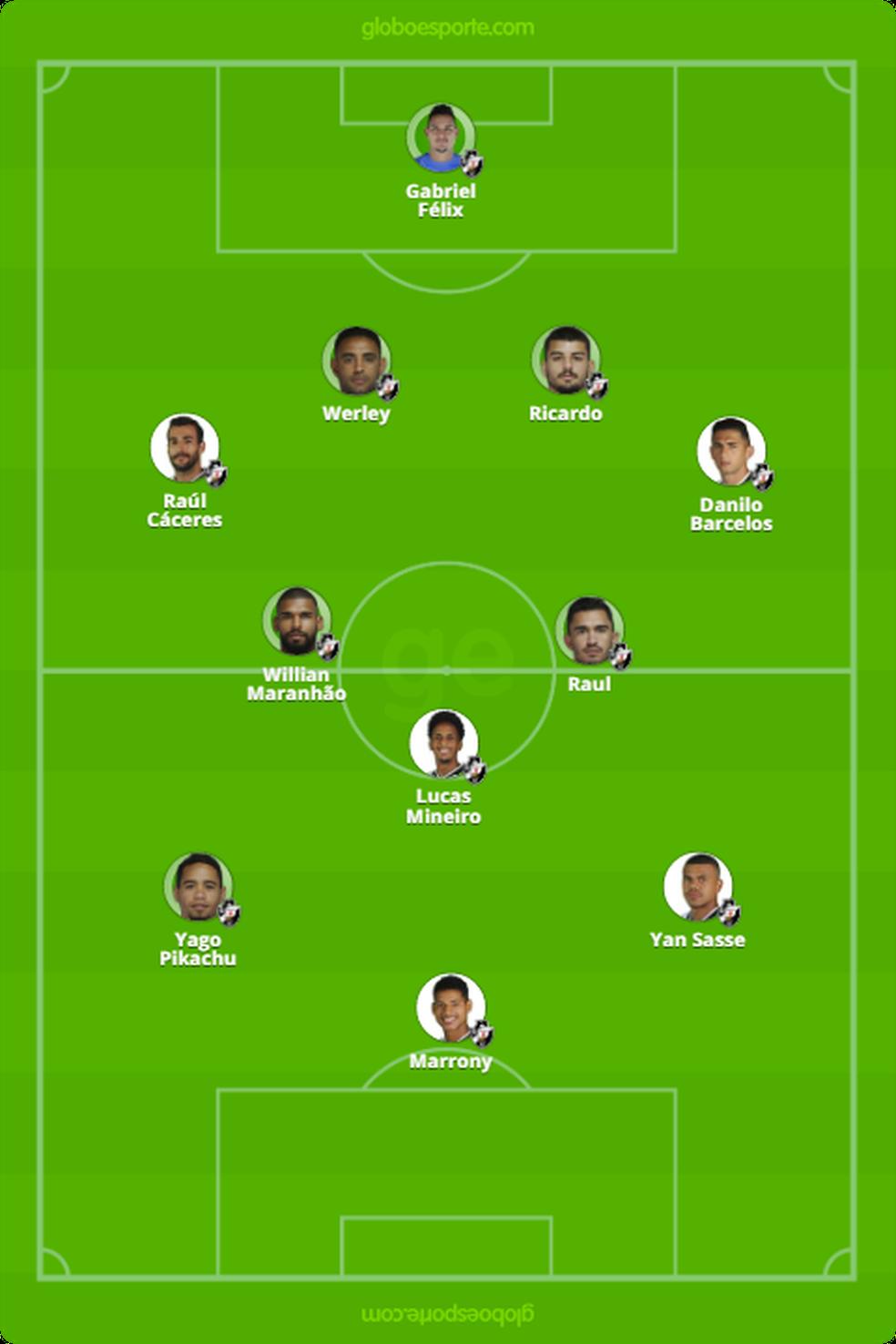 Provável escalação do Vasco para o jogo contra o Santos — Foto: GloboEsporte.com