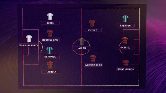 Seleção SporTV elege os melhores do primeiro turno do Campeonato Brasileiro; Flamengo domina