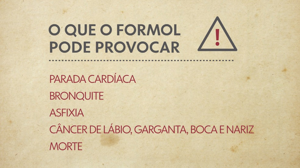 O que o formol pode provocar? — Foto: Arte/TV Globo