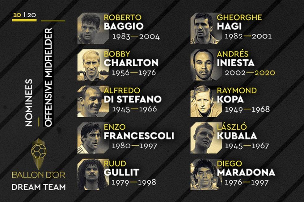 """Indicados para """"Bola de Ouro Dream Team"""" para a posição de meio-campista ofensivo — Foto: Reprodução/France Fotball"""