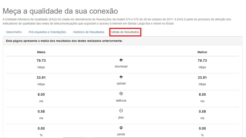 A média dos resultados já realizados também fica salva — Foto: Reprodução/Brasil Banda Larga