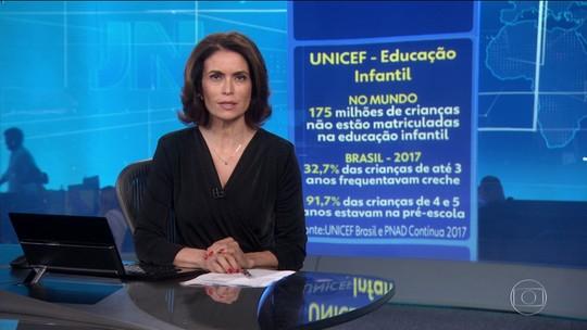 Unicef diz que 175 milhões de crianças estão fora da escola