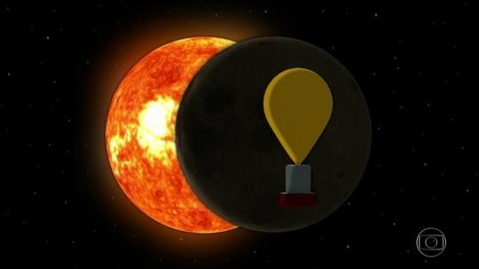 Eclipse do sol foi filmado de balão por equipe da UnB