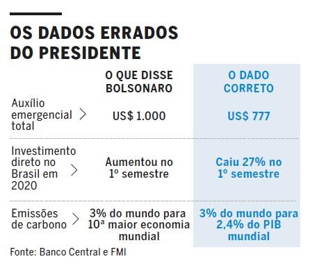 bolsonaro_onu