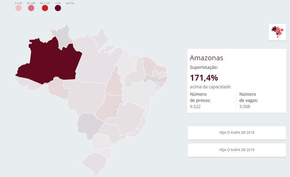 Com mais de 9,5 mil presos, superlotação em presídios do Amazonas é de 171,4%