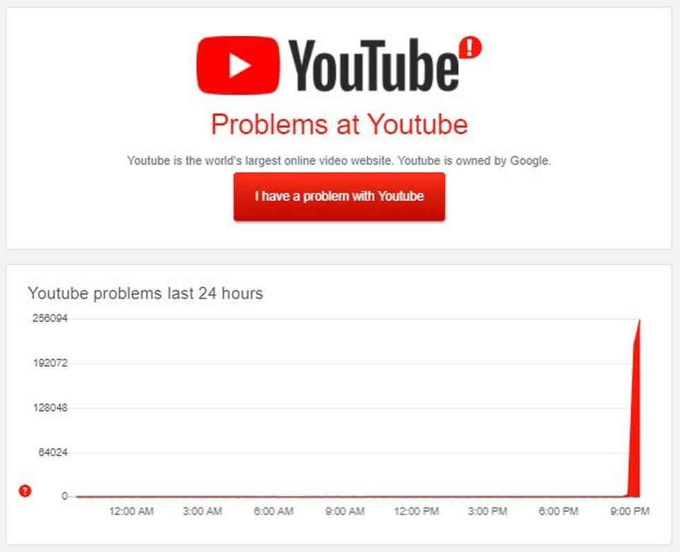 YouTube apresenta instabilidade na noite desta quinta-feira (11) — Foto: Reprodução/Aline Batista