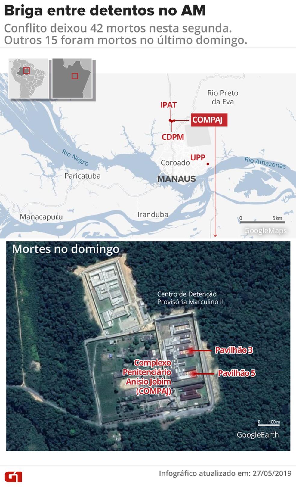 Briga entre detentos deixou 42 mortos nesta segunda — Foto: Arte G1/Rodrigo Cunha