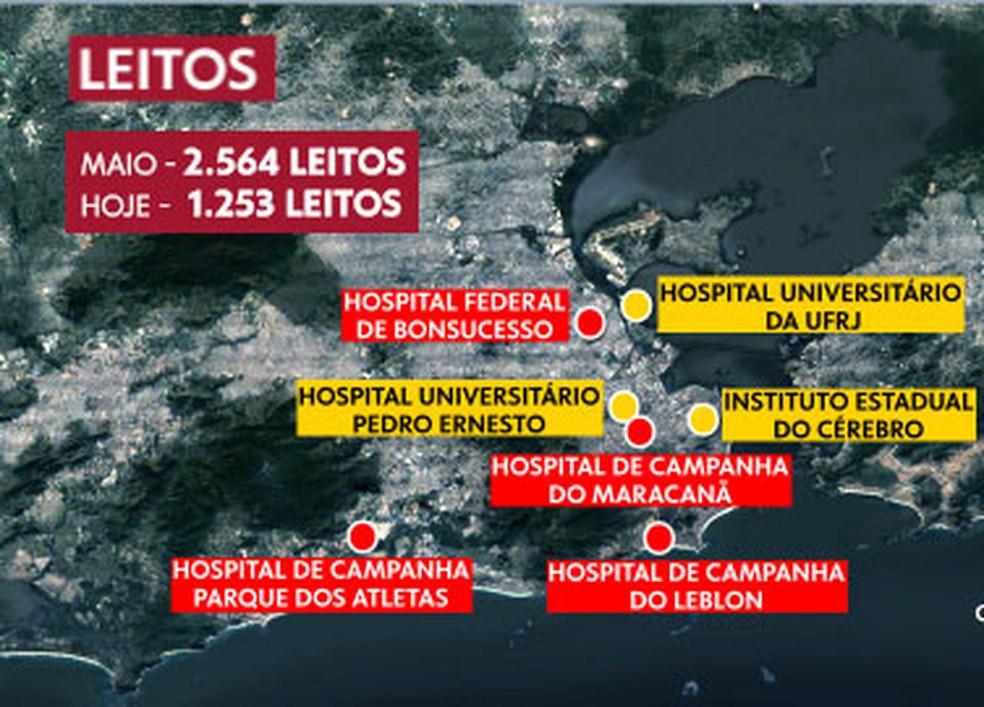 Rio perdeu metade dos leitos de Covid-19 — Foto: Reprodução/TV Globo