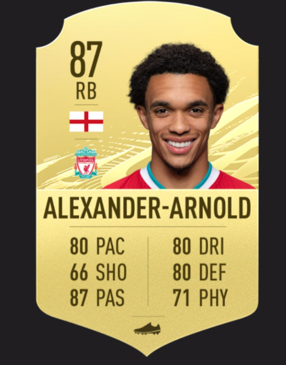 "Arnold is one of the best ""waiters"" in the Premier League. (Image: EA Sports)"