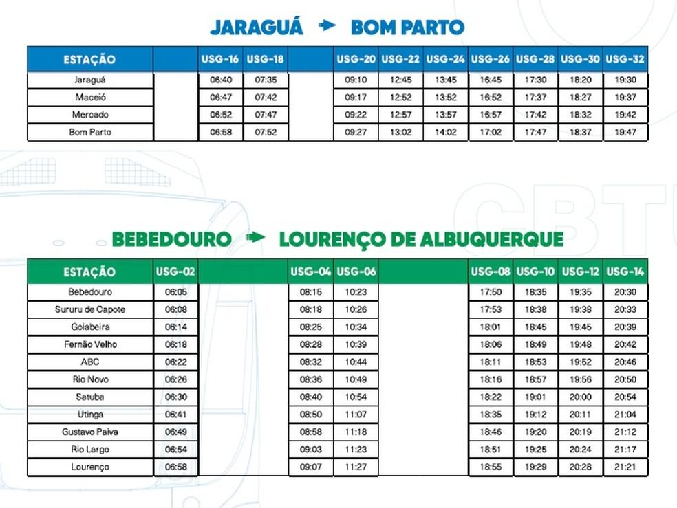 Horários de trens e VLTs partindo de Jaraguá e de Bebedouro, de segunda a sexta — Foto: Reprodução