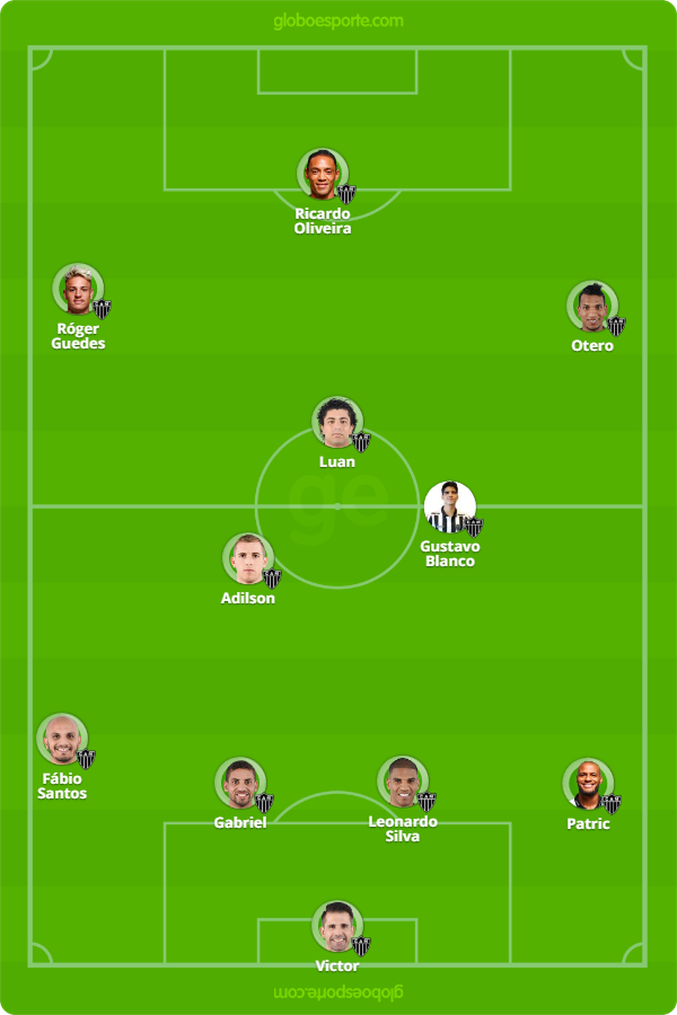 Provável Atlético-MG para enfrentar o São Paulo (Foto: GloboEsporte.com)