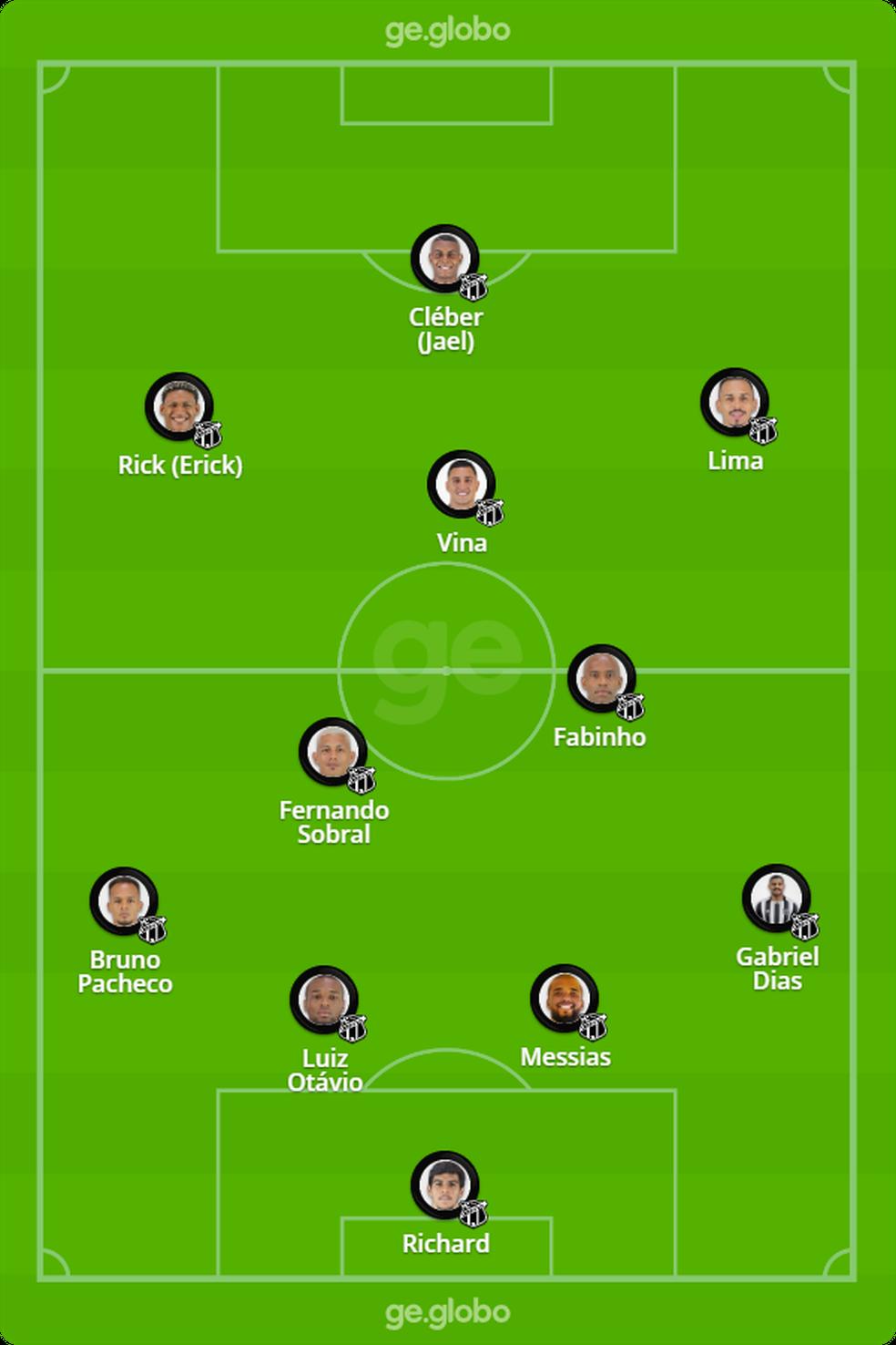 Provável Ceará diante do Grêmio — Foto: Arte ge