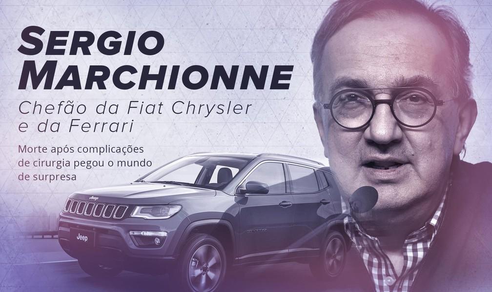 2018 sobre rodas: morte de             Marchionne antecipou sucessão prevista na FCA ? Foto:  G1