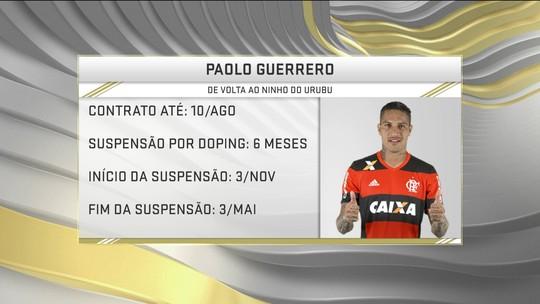 Rizek revela que Guerrero pediu aumento salarial para renovar com o Flamengo