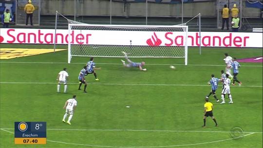 Grêmio terá de reverter derrota em casa pela primeira vez em mata-matas da Libertadores
