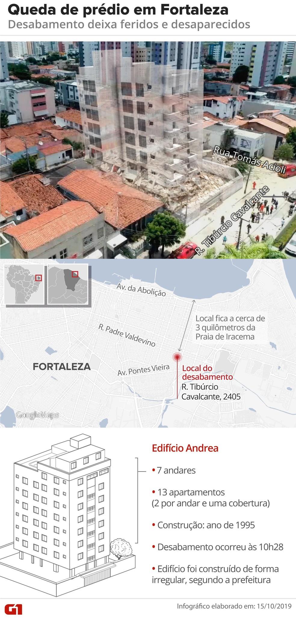 Mapa detalha prédio que desabou em Fortaleza — Foto: Arte G1