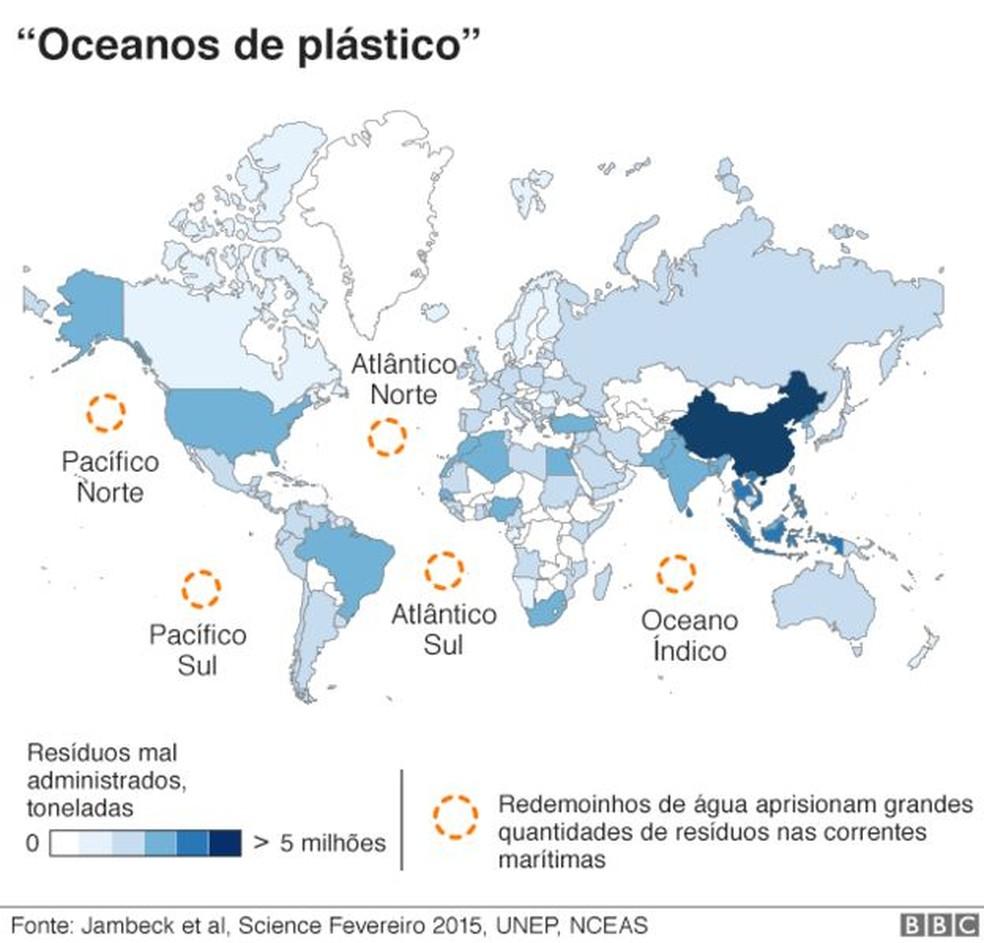 Oceanos de plástico (Foto: BBC)