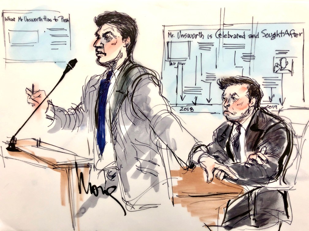 Elon Musk attorney Alex Spiro speaks during the trial of the client's lawsuit on Friday in Los Angeles. - Photo: Mona Shafer Edwards / Reuters