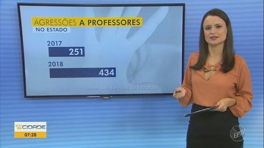 Agressão contra professores aumenta 73% no estado de São Paulo